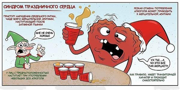 Аритмия сердца после алкоголя ⋆ Лечение Сердца