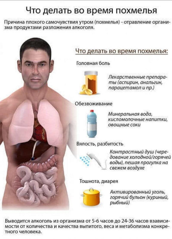 Можно ли пить корвалол с похмелья если болит сердце